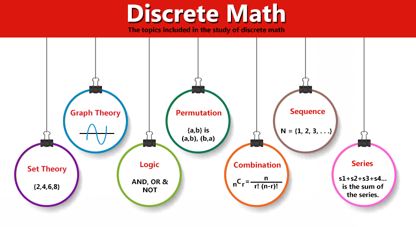 Discrete math online tutoring