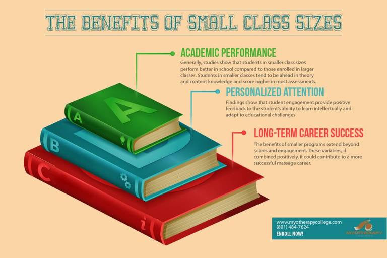 rsz_the-benefits-of-small-class-sizes-compressor