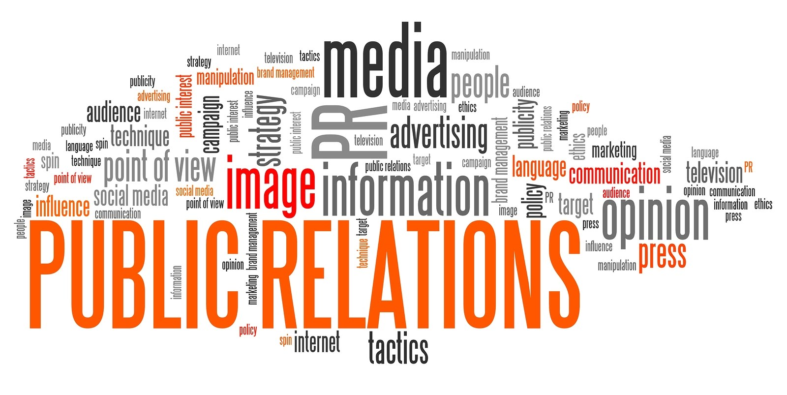 Terms relating to Public Relations