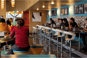 4 Best Places to Use Meal Points at UC Berkeley
