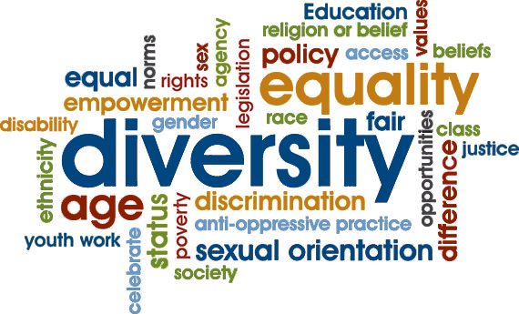 Terms relating to diversity