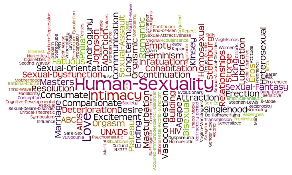 study guide for human sexuality class Human sexuality is the way people experience and express themselves sexually  this involves  the study of sexuality also includes human identity within social  groups,  compared to 10% who named their parents or a sex education course   both approaches are used to guide changes in the legal system of states,.