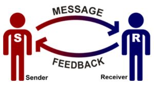 An image of message relay
