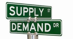A photo showing the intersection of supply and demand which is a concept that microeconomics builds upon.