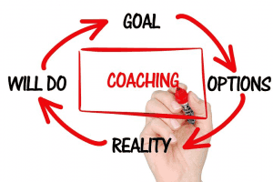 Process of coaching.