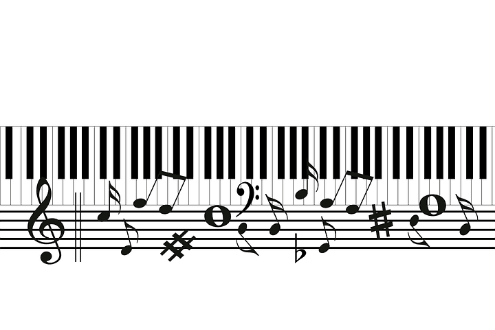 A set of music notes on a piano