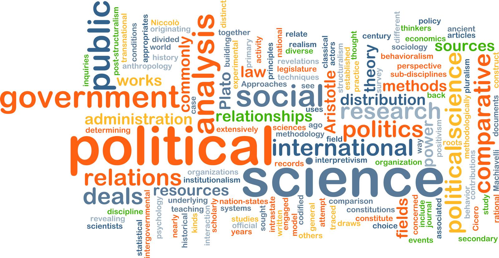 Terms relating to political science