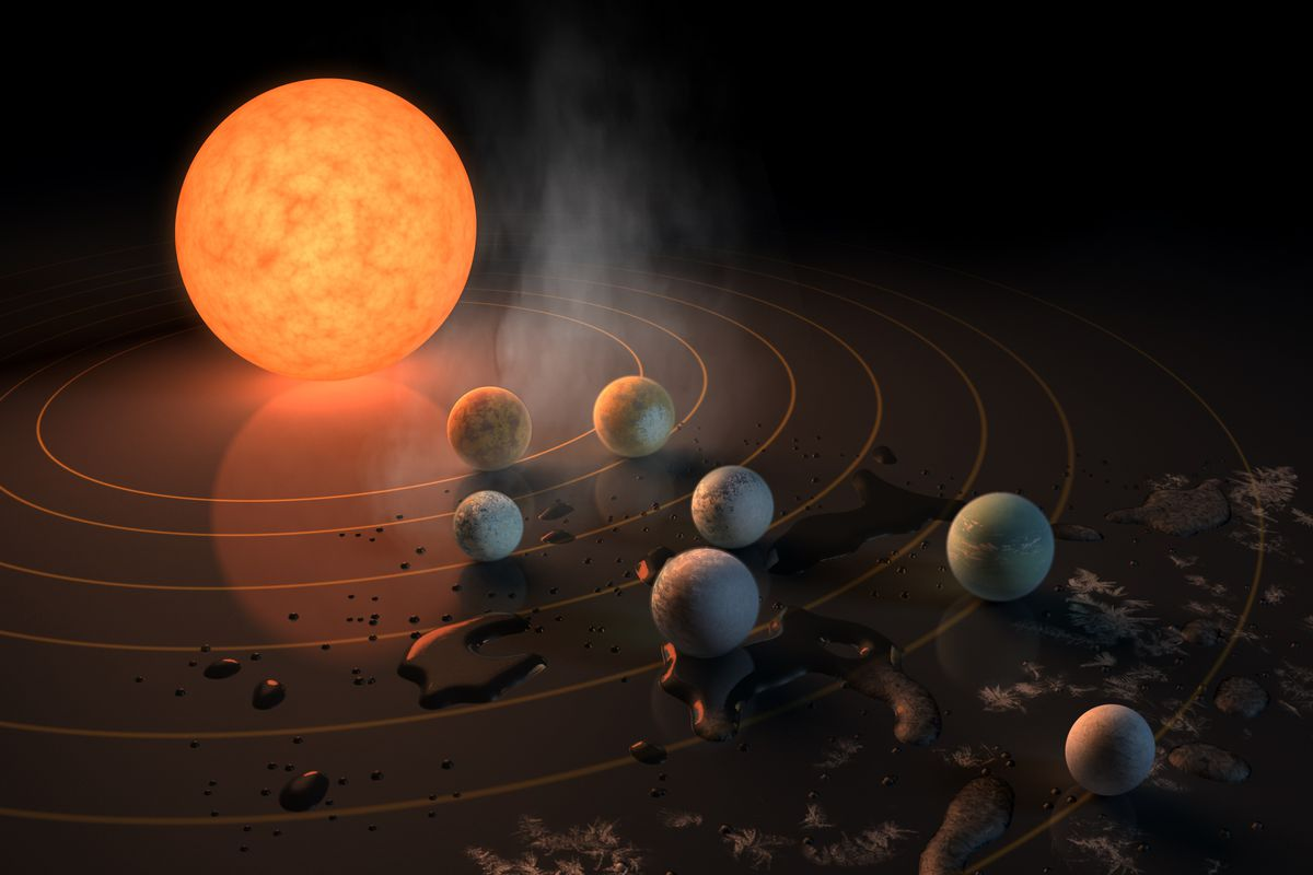 An illustration of what the solar system looks like.