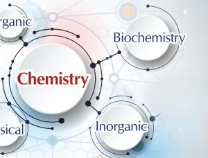 An image of the many branches of chemistry.