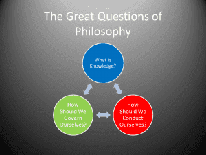 A picture of three major themes of philosophy.
