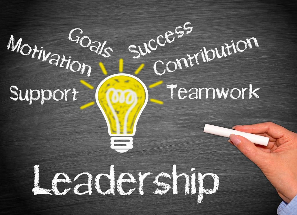 Leadership qualities that a leader should posses.