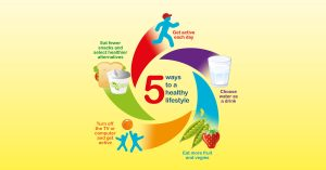 5 ways to a healthy lifestyle