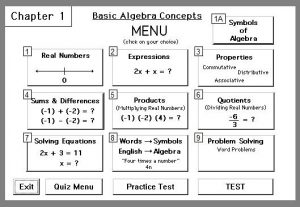 Most basic algebra concepts
