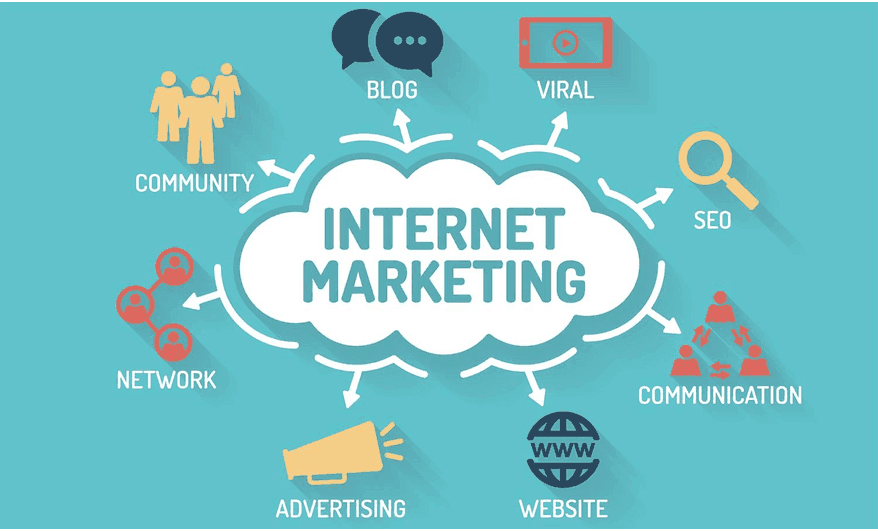 Internet marketing and its elements.