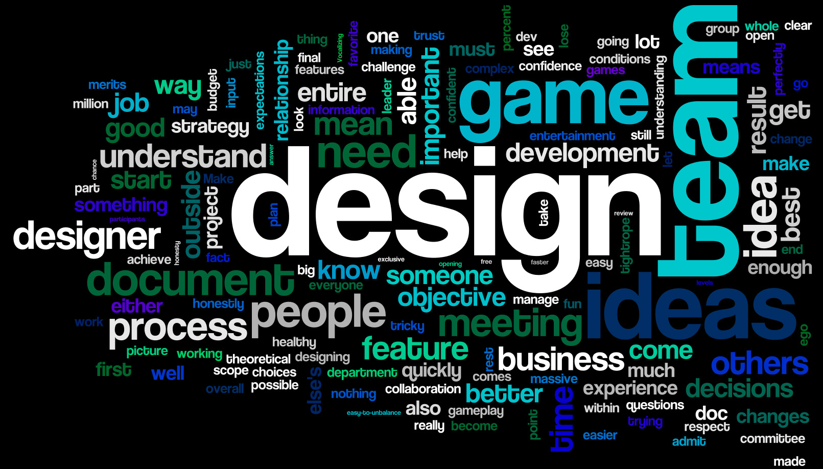 terms relating to design