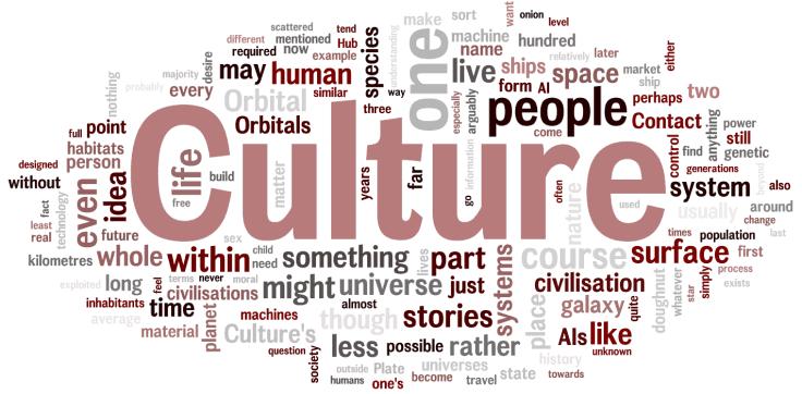 cultural terms