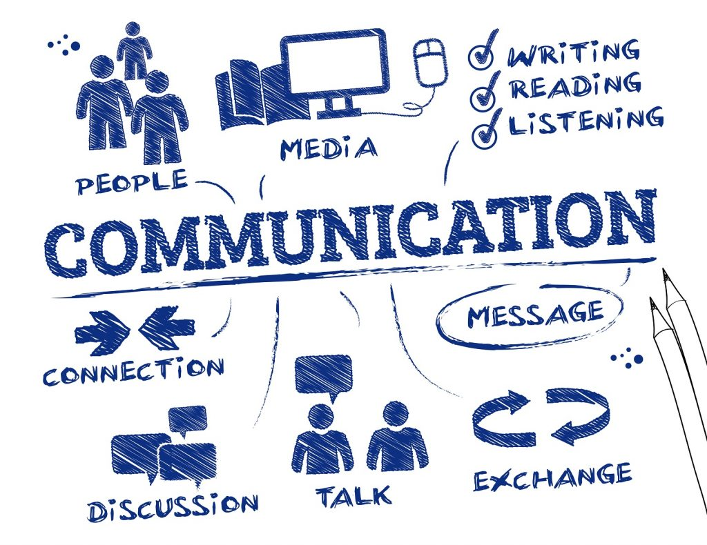 Communication aspects