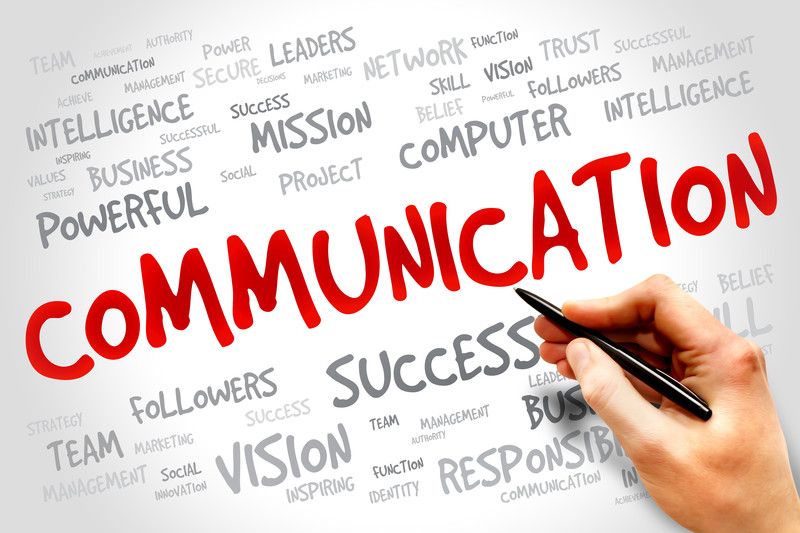 terms relating to communication