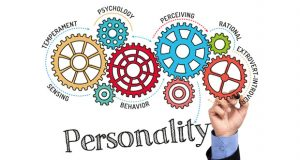 An image of different concepts of personality.