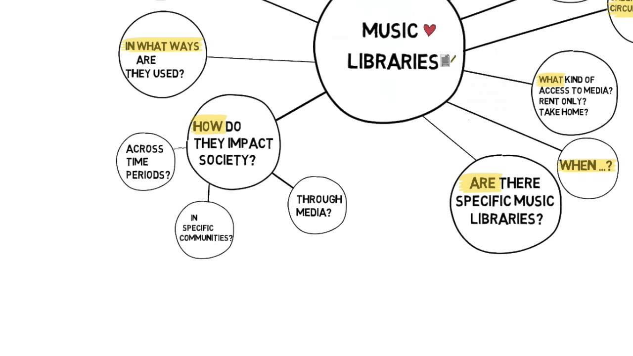 research tutorial diagram