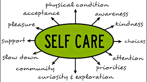 Signs all about self care