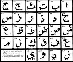 Some popular Arabic symbols.