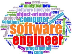 Software Engineer Word Splash