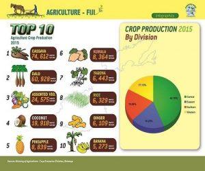 The Purdue University_Agricultural Economics_Study about Agriculture Economics