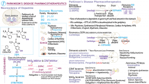 structures of Pharmacotherapeutics