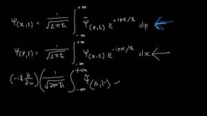 Quantum Theory equations