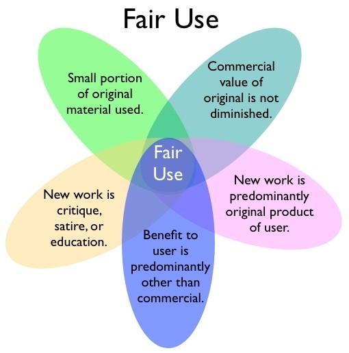 Fair Use - Benedictine University – copyright Information