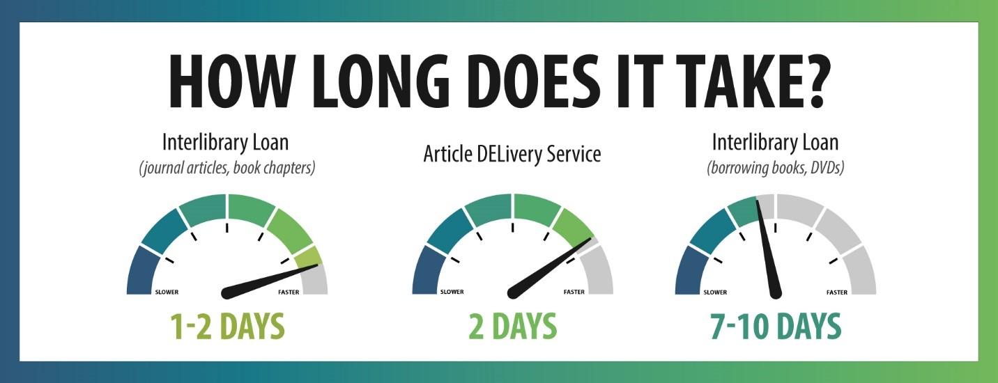 ILL services