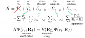 Derivation of an equation in quantum chemistry
