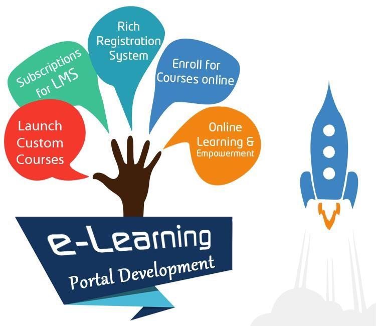 E Learning portal Development