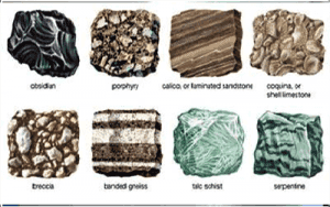 Geology - different types of rock minerals