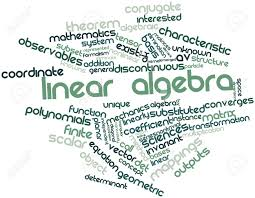 Word cloud of words related to Linear Algebra