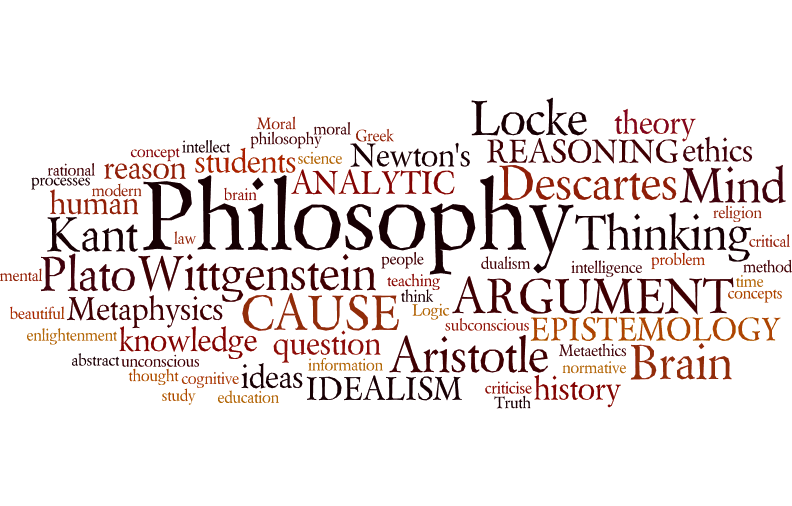 Philosophy terms