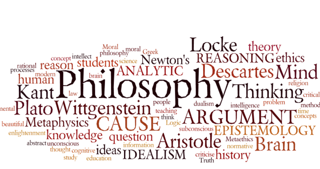 words associated with philosophy