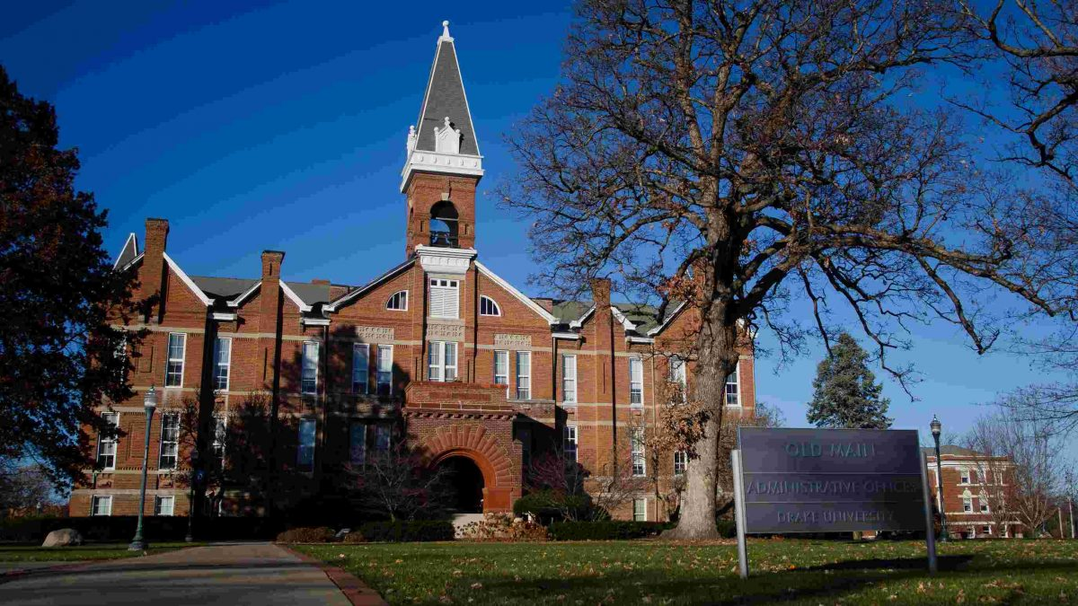 Top 10 Majors at Drake University