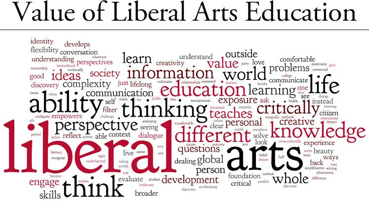 Major subjects in Liberal arts