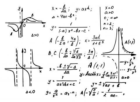 formulas for math exams