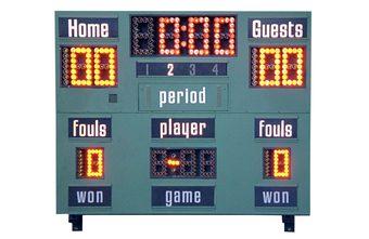 A matchday scoreboard