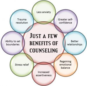Image of counseling benefits.