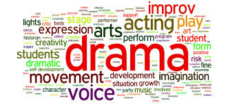 Word cloud about drama