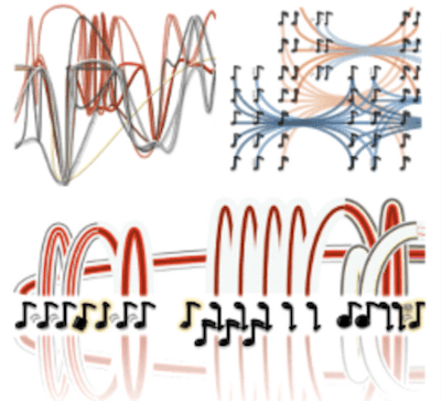 wavelentgh of musical notes