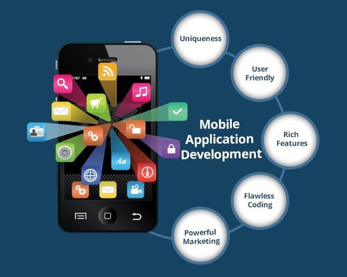 Mobile app development diagram