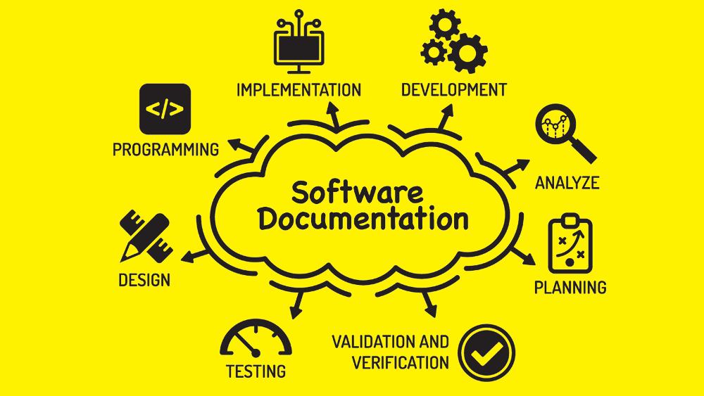 basics of software system