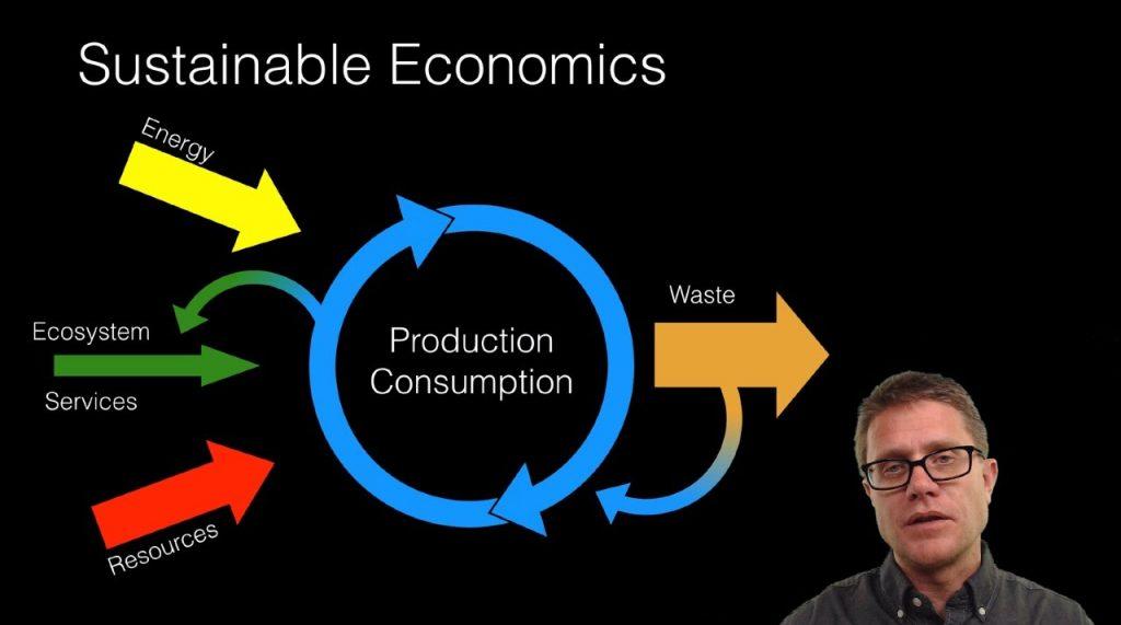 A picture representing someone explaining environmental economics