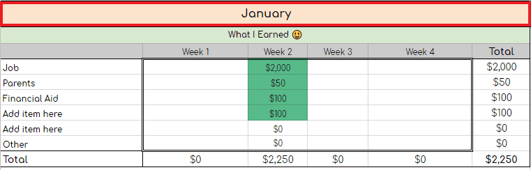 a college budget template for the month of january calculating what was earned from your job, parents, financial aid with a few fields populated