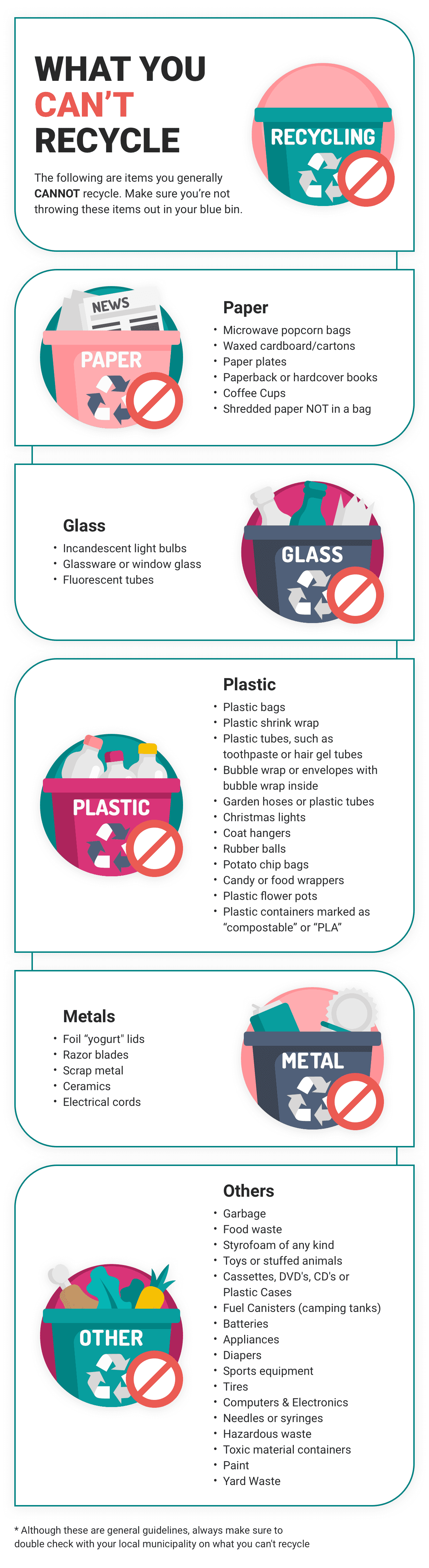 infographic on what you generally can't recycle. categorized by non-recyclable paper, glass, plastic, metal, and other items. For example, some items you can't recycle are coffee cups, light bulbs, plastic bags, razor blades, styrofoam, and batteries.